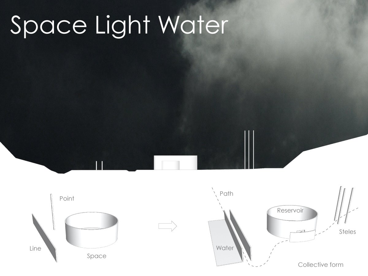 Space Light Water